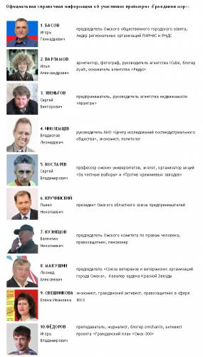 Официальный плакат праймериз Гражданина мэра Омска